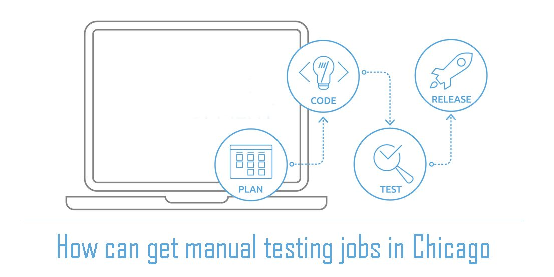 manual testing jobs in chicago